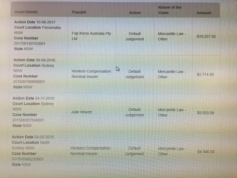 Mark Anthony ordered to pay Fuji Xerox 20000 dollars